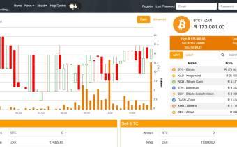 Altcoin Trader
