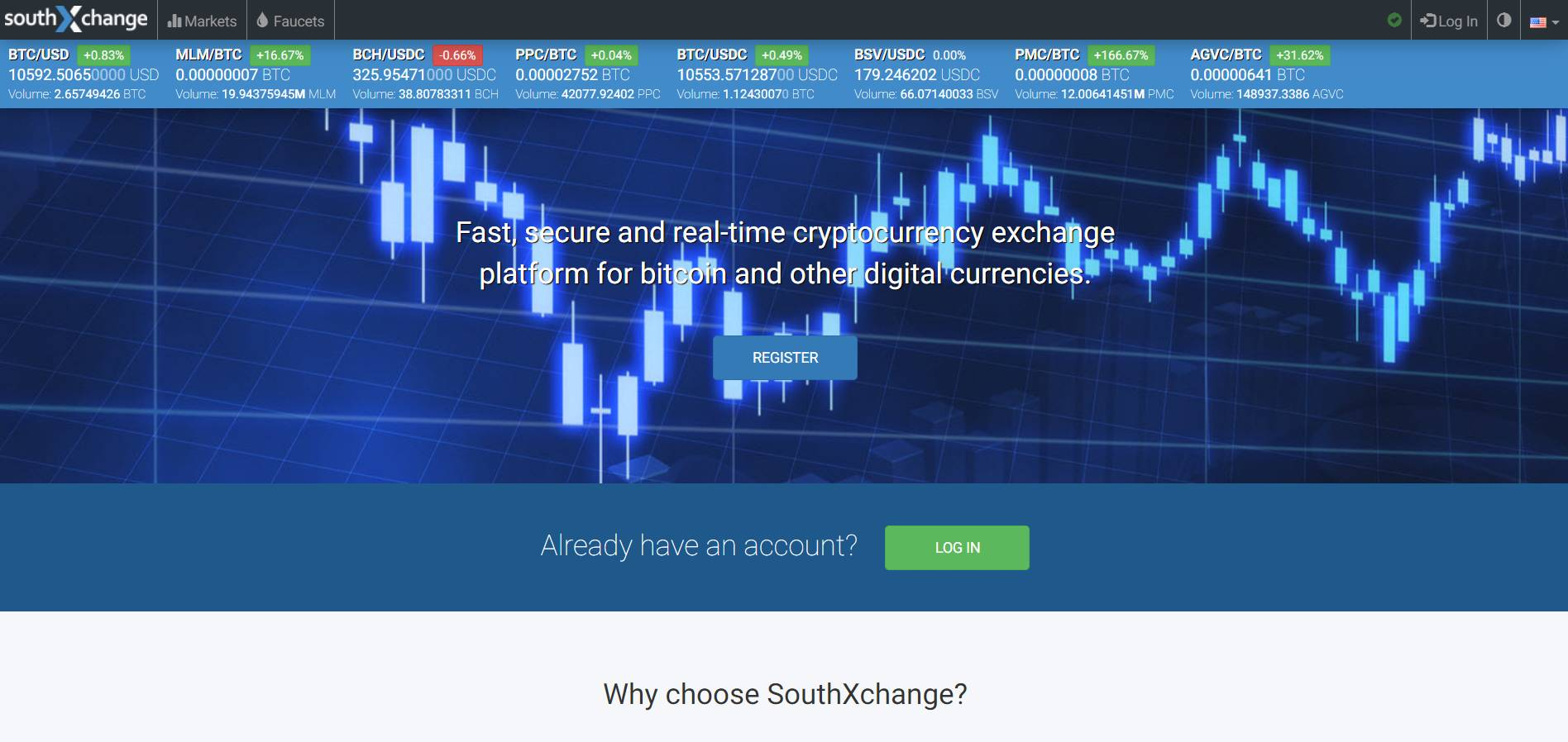 SouthXchange