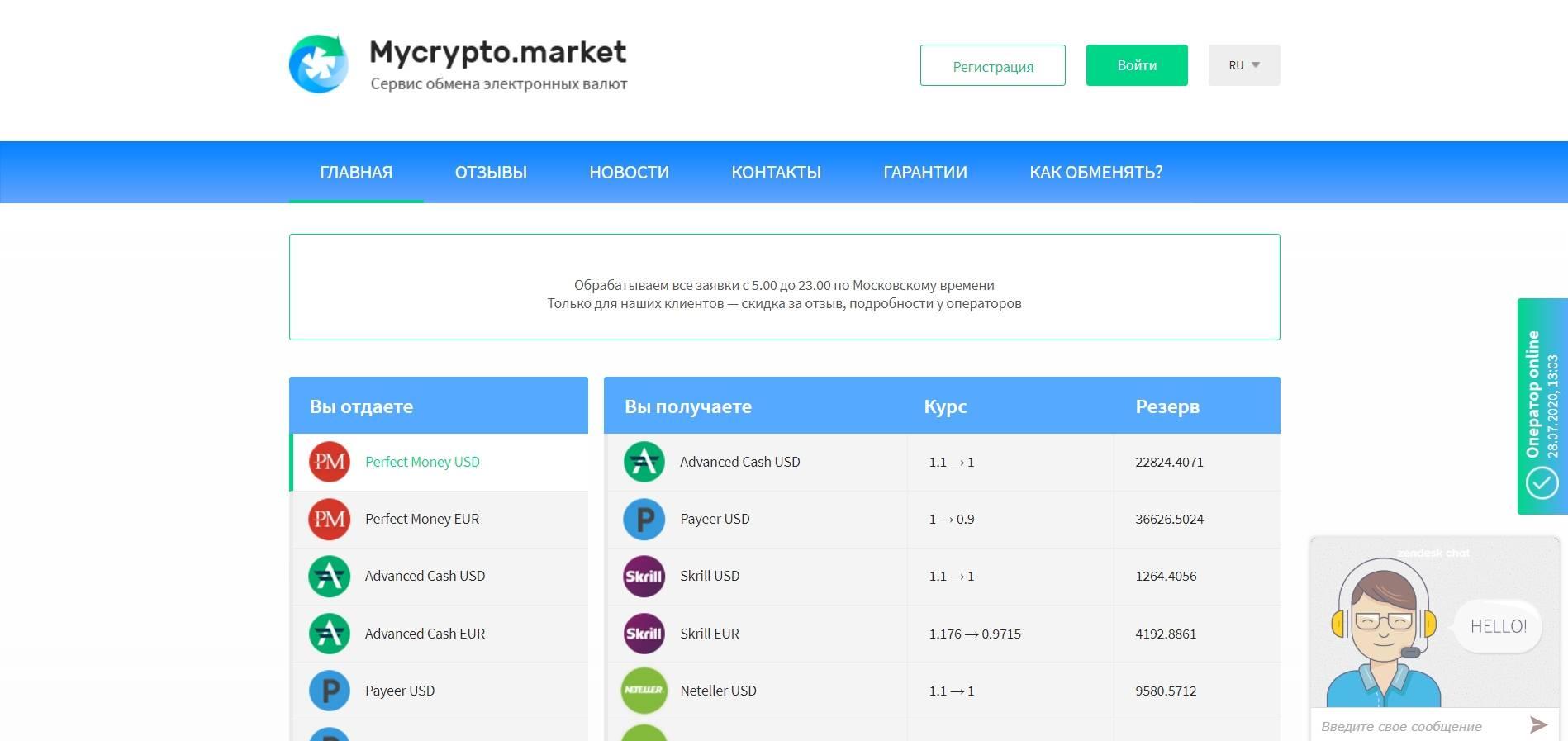 Mycrypto.market