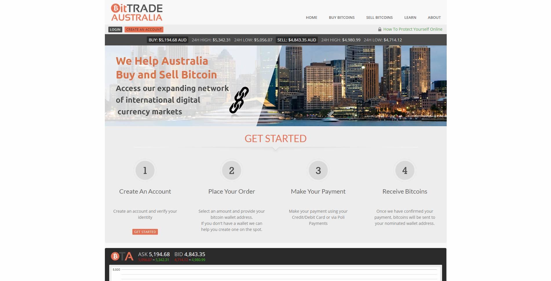 Bit Trade Australia