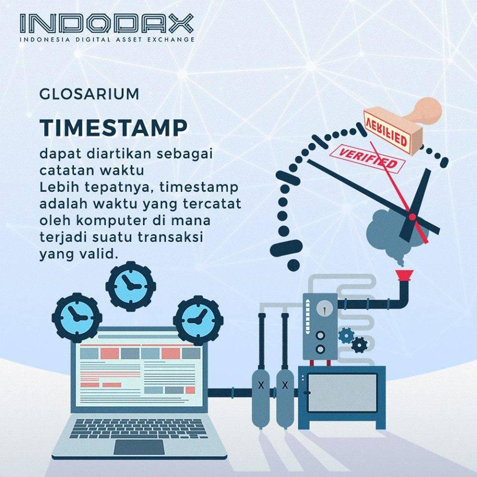 Indodax