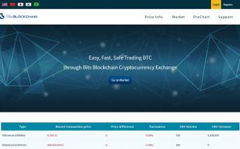 Bits Blockchain